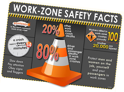 8_Tips_For_Work_Zone-Safety-Creative_Safety_Supply-500x370