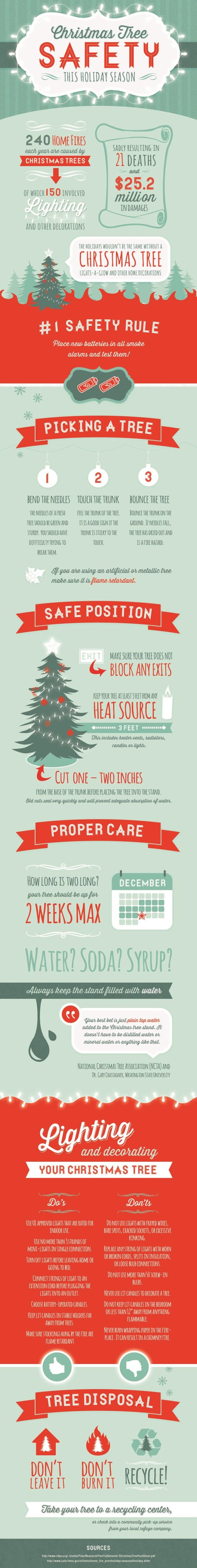 christmas-tree-safety1
