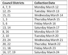 district_collection_shedule