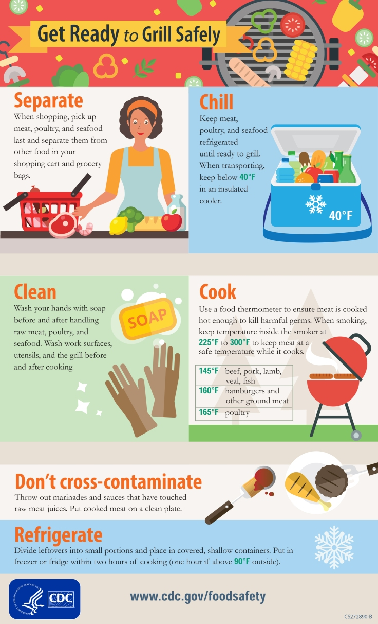 Get Ready to Grill Safely